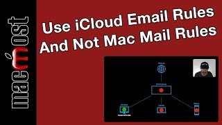 Why You Should Use iCloud Email Rules And Not Mail Rules On Your Mac (MacMost #1944)