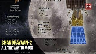 Chandrayaan-2: All the way to moon