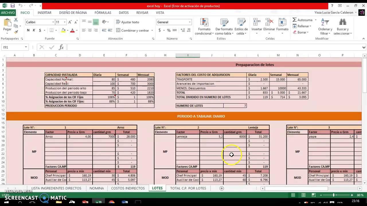 Procedimiento costos de produccion para restaurante parte Proceso de produccion en un restaurante