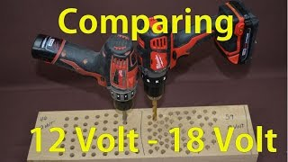 Comparing Milwaukee 12 & 18 Volt Drills