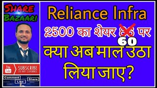 Reliance Infra Share Review | Stock trading at 86 | Should we buy this stock now?