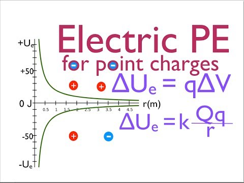 Point Charges (10 of 10) Work, Potential Energy and Potential, Part 2