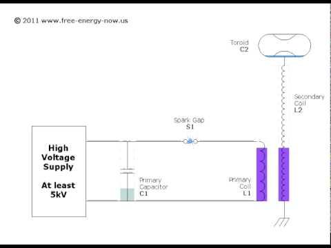 Tesla Coil Diagram Animation - YouTube