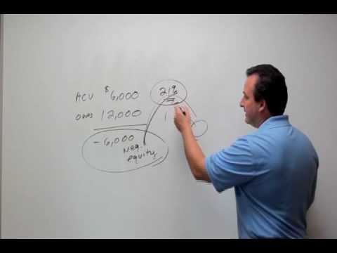 Upside Down Car Loan How To Deal With Negative Car Equity Youtube