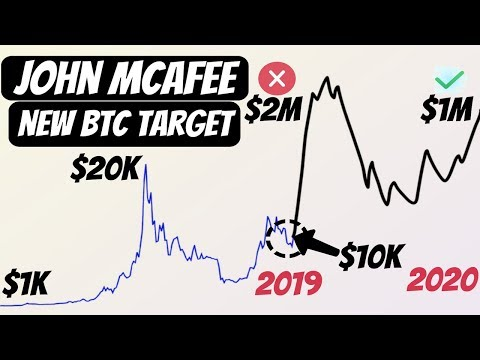 John Mcafee Predicts Bitcoin To $1,000,000 By 2020 But Cancels $2,000,000 (Math Behind It)