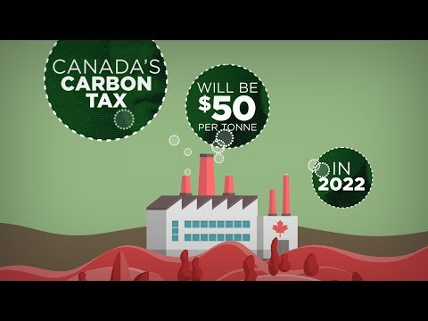 The Impact Of The Federal Carbon Tax On The Competitiveness Of Canadian Industries