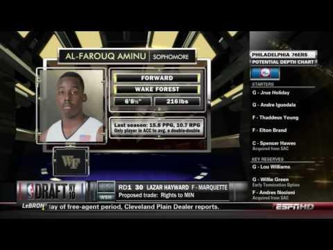 2010 NBA DRAFT - The Picks That Really Matter
