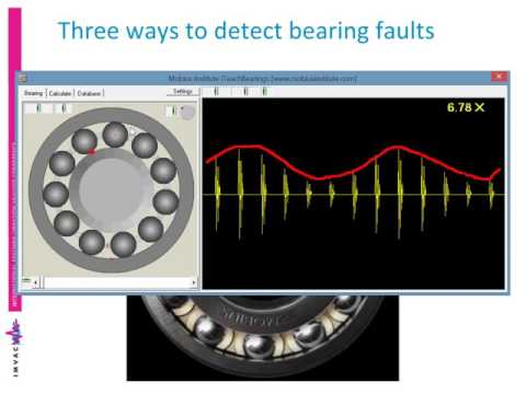 Presentation: Bearings in 25 Animations or Less - IMVAC Dubai 2017