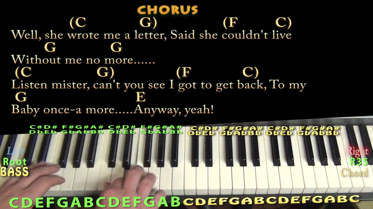 The Letter The Box Tops Piano Cover Lesson with ChordsLyrics  Arpeggios  YouTube
