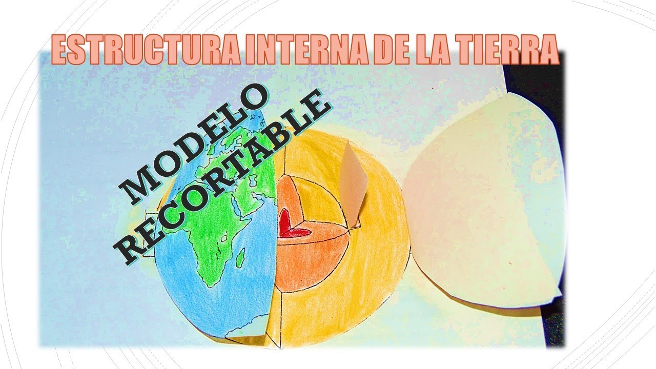 Capas Internas De La Tierra Estructura Interna De La Tierra Modelo Recortable