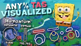 [TAS Visualized] SpongeBob: Battle for Bikini Bottom - Any% in 39:20.10 (GC)