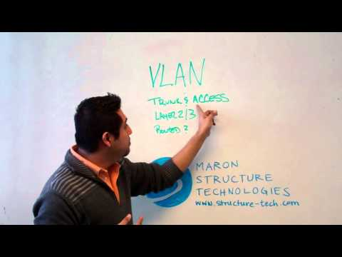 VLAN: Virtual Local Area Network