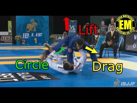 Leandro Lo Guard Study Part 2: De La Riva Guard by Espen Mathiesen