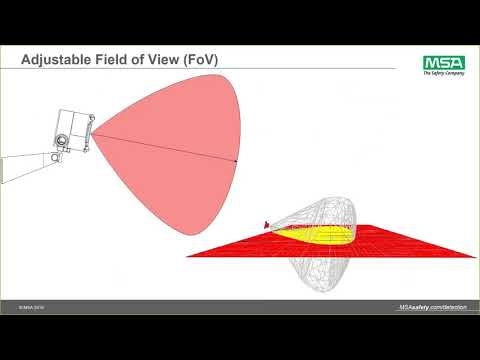 Webinar: Flame Detection Technologies Overview