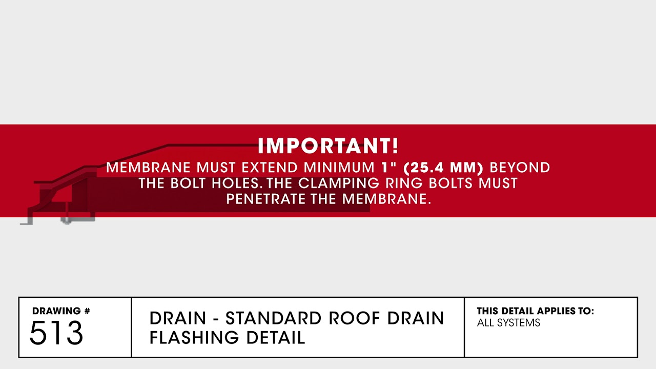 GAF Drain - Standard Roof Drain Flashing Detail for TPO Commercial Roofing  - Drawing 513