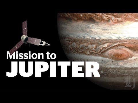 Mission to Jupiter | NASA's Juno Spacecraft