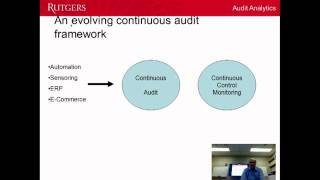 An Introduction from Enterprise Risk Management to Continuous Risk Assessment and Monitoring