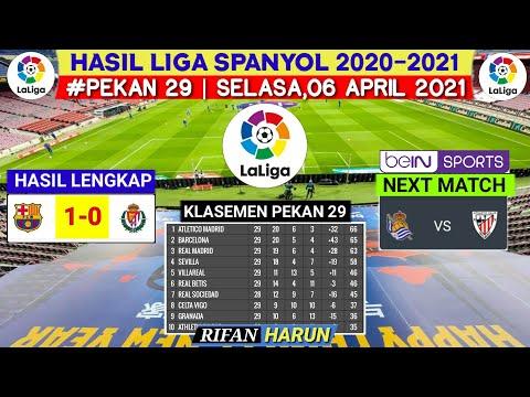 Hasil Liga Spanyol Tadi Malam | Barcelona vs Valladolid | Klasemen La Liga 2021 | Bola Tadi Malam