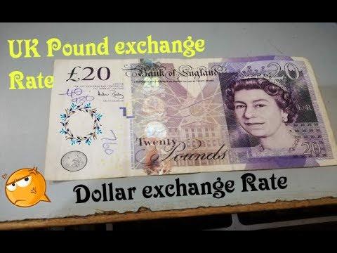 Currency Rates Today Pakistan 15 Feb 2020||US Dollar Saudi Riyal UAE Dirham To Pkr||Urdu Hindi