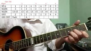 Học lead trên đàn guitar-Bài 16-Study lead on guitar-lesson 16.