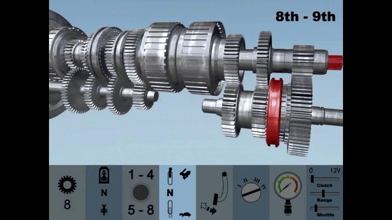 Case IH training video | Case IH MXU transmission clutch animations