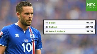 7 Best Footballers From Countries of Fewer Than 1 Million People