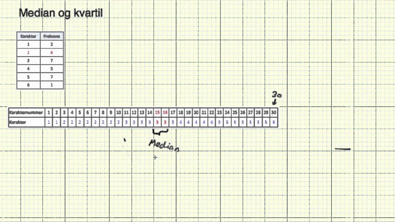 Matematikk 2P - Leksjon 20c - Median og Kvartil