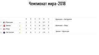 Франция групповой этап ЧМ 2018