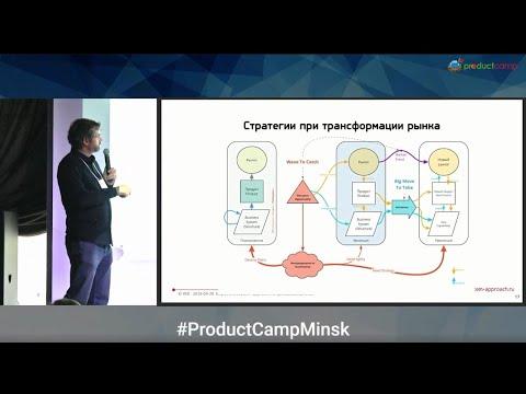Стратегия продукта: что, зачем и как | Дмитрий Безуглый, Системный подход