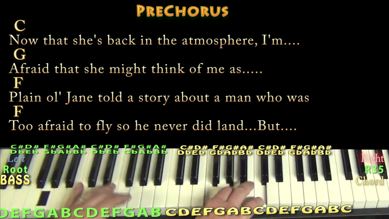 Drops of Jupiter Train Piano Lesson Chord Chart with Chords/Lyrics   15th  Feel