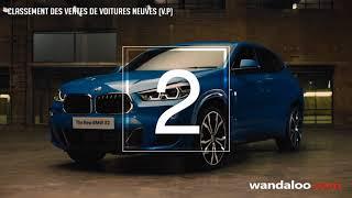 Classement des ventes automobile au Maroc à fin août 2018