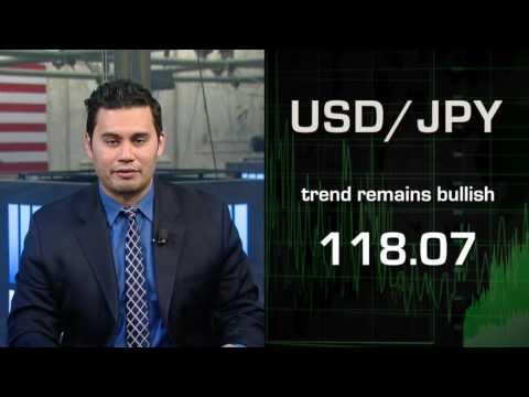 12/16: Stocks see slight gains on housing data, USD sees slide (13:00ET)