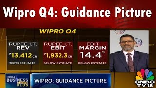 INDIA BUSINESS HOUR PLUS   Wipro Q4: ECO Abidali Neemuchwala On Guidance Picture   CNBC TV18