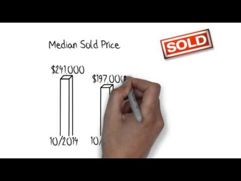 October 2014 Real Estate Market Update Fitchburg Leominster and Surrounding Massachusetts Towns