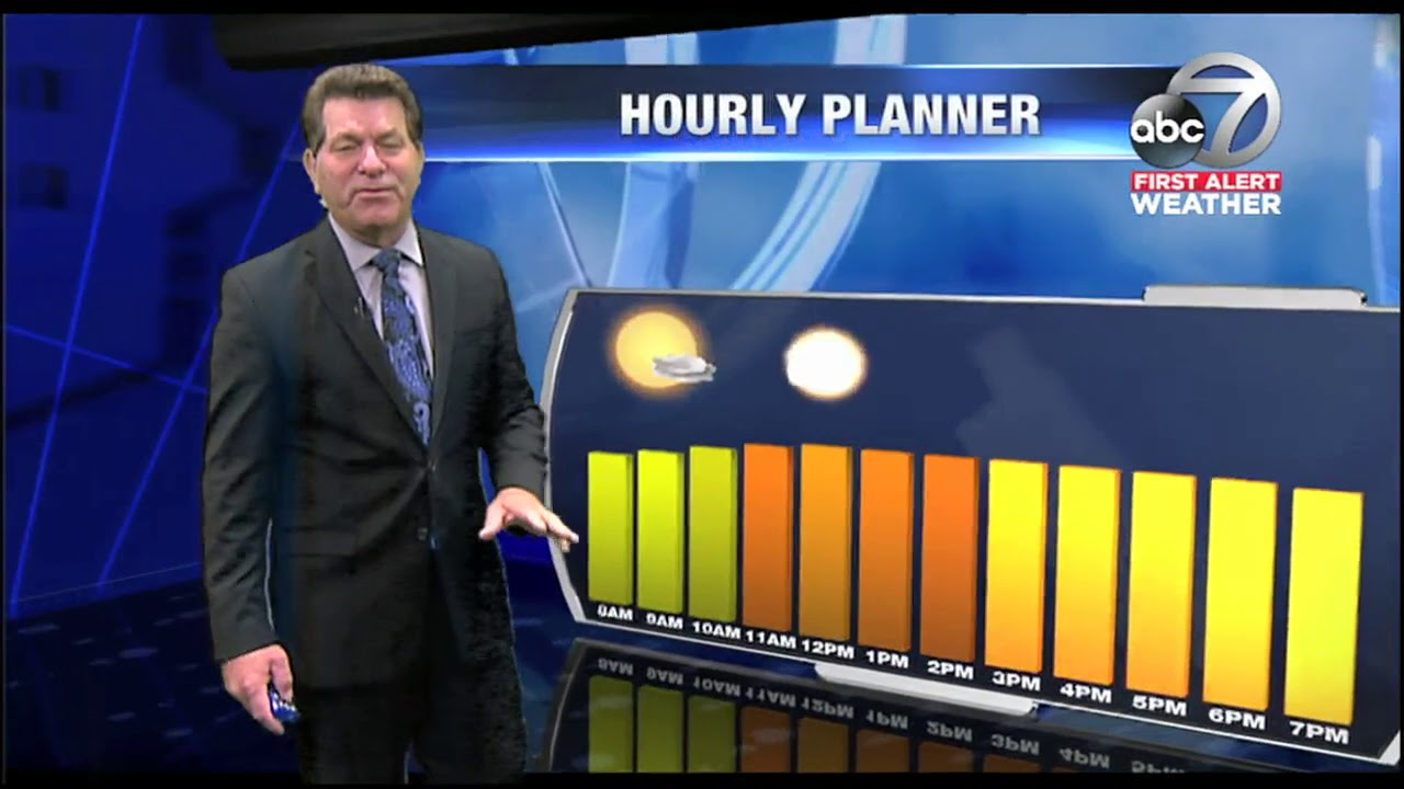 video-first-alert-weather-11pm-october-18-2018