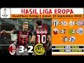 Hasil Liga Eropa Tadi Malam ~ Milan vs Bodo/Glimt UEL Kualifikasi Ketiga 2020