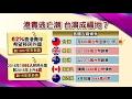 香港中產爆發出走潮! 東方之珠掉漆? 受夠了 ... 國民大會 20170213 (完整版)