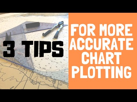How To Be More Accurate With Chart Plotting Tools