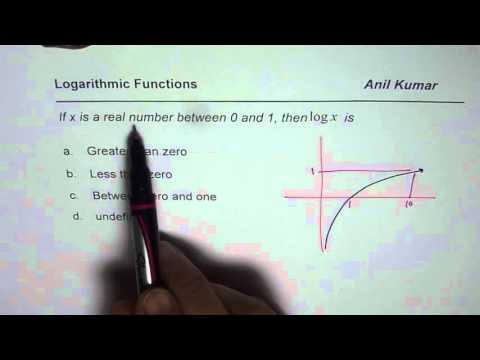 Q4 Is Logarithm negative for Domain Between Zero and One for log x