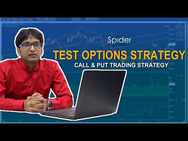 Test your Options Strategy | Accuracy of Option Strategy | Pay Off Calculator