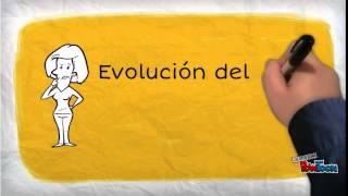 historia y evolucion del telefono