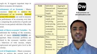 Lecture 9 - Introduction to Micro Economics and Macro Economics - Part 9 - 12th Commerce