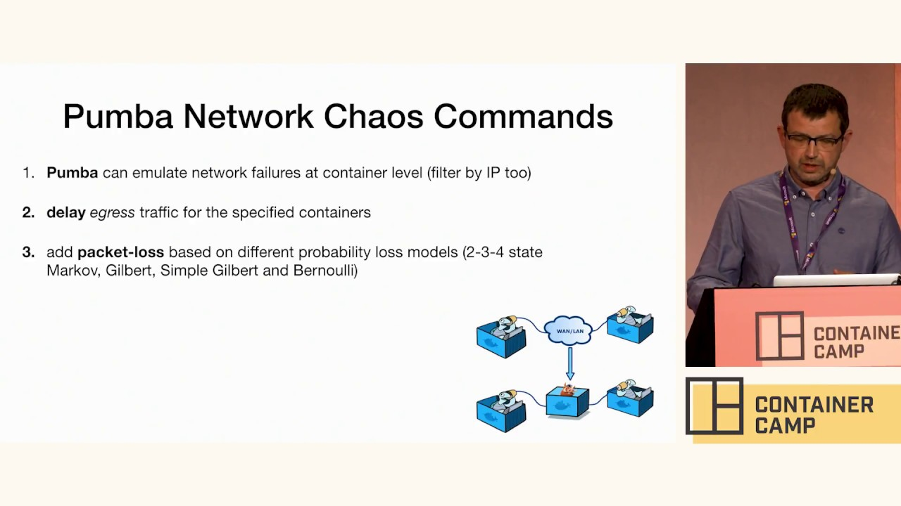 Chaos Testing for Docker Containers - Codefresh