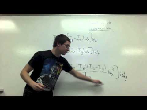 Intermediate Axis Theorem Youtube