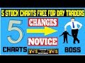 Stock Charts Free To Use In India For Day Trading Regime.Real Time Stock Charts Free With Comparison