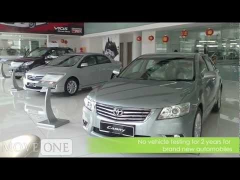 How To Guides: Purchasing a Car