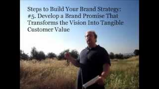 How to Develop a Brand Strategy - Marketing 101
