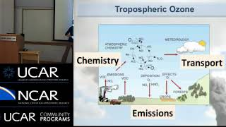 Gabriele Pfister: Current and Future Summertime Ozone Pollution over the U.S.