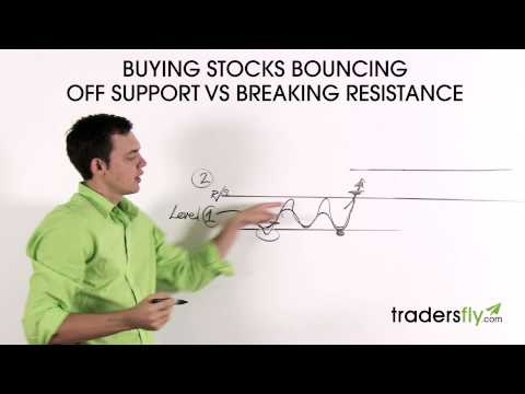 Buying a stock for beginners.?