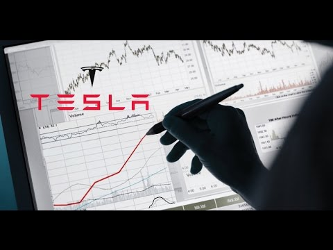 TSLA  A LOOK AT THE LONG TERM VIEW AND CHARTS